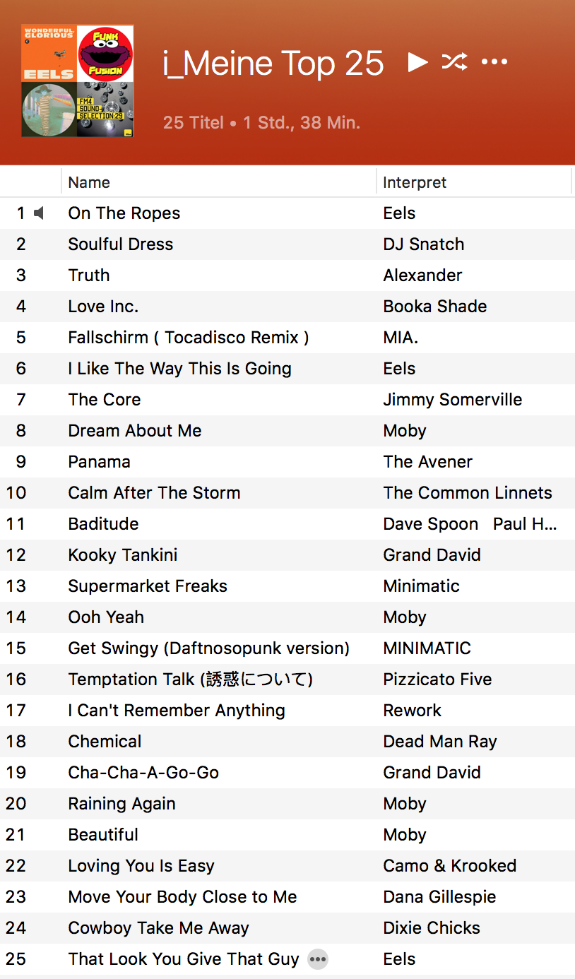 Top 25 iTunes-Charts 2015 djkonski